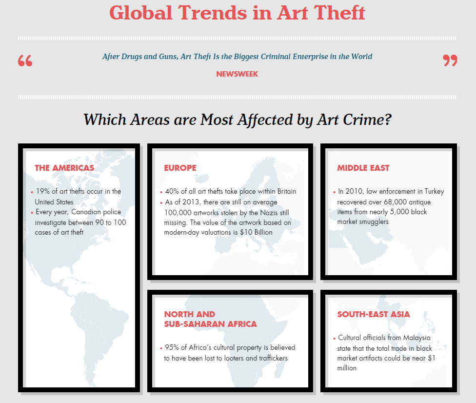 Global_Trends_in_Art_Theft-02