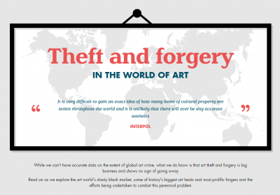 Theft and Forgery in the World of Art